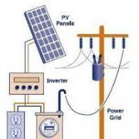 wiring up solar panels yondo tech
