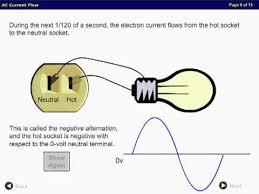electronics tutorials ac current flow youtube