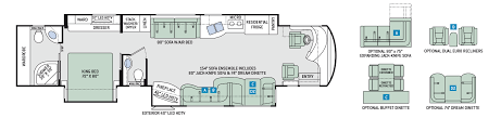 thor class a motorhomes rv models specifications photo gallery