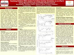 professional poster templates virtren com