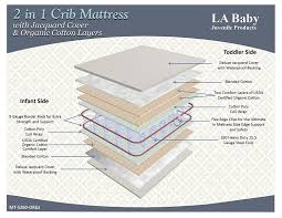 Sealy Naturalis Crib Mattress With Organic Cotton La Baby 2 In 1 Crib Mattress With Jacquard Cover