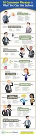 Affect Vs Effect Worksheet Common Phrases U0026 What You Can Use Instead Infographic