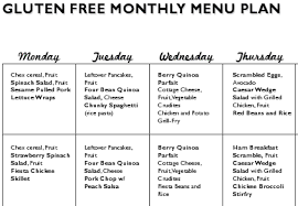 gluten free meal plan and shopping list u2013 free printables
