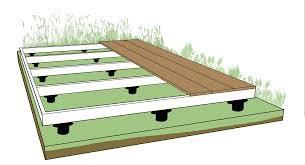 terrasse en bois suspendue 10 étapes pour construire une terrasse en bois blog terrasse bois
