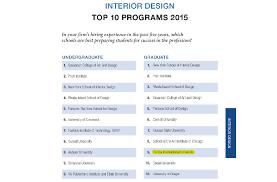 Best University To Study Interior Design Home Interior Design Colleges Aloin Info Aloin Info