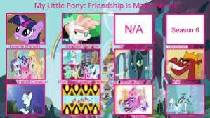 Mlp Memes - my little pony controversy meme blank by deecat98 on deviantart