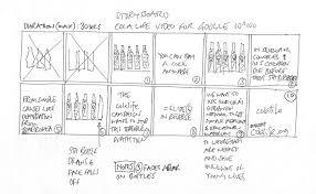 rpp membuat storyboard bagaimana membuat storyboard untuk video