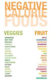 best 25 negative calorie foods ideas on pinterest best post