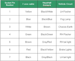 vauxhall astra towbar wiring diagram vauxhall wiring diagrams