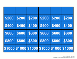 Free Jeopardy Template Make Your Own Jeopardy Game Jepordy Template