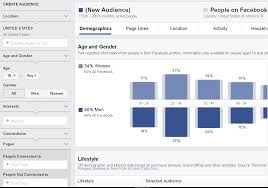 how to design a highly effective facebook page