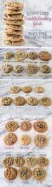 ultimate cookie troubleshooting guide handle the heat