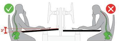 plan incliné pour bureau steelnovel bureau réglable en hauteur