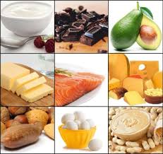 diet chart the ideal balanced diet what should you really eat