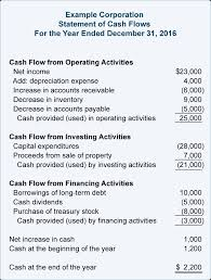 Income Statement Template Excel 2007 by Cash Flow Statement Format Cash Flow Statement Pinterest