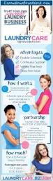 How To Start An Interior Design Business From Home Best 25 Laundry Business Ideas On Pinterest Laundry Clothing
