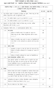latest syllabus of cbse class 10 hindi course a 2016 u2013 2017