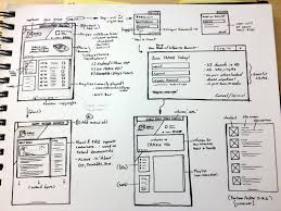 user experience design feedback steps into the ux design world user experience