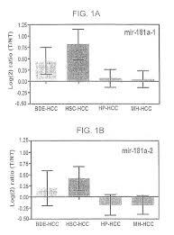 patent us8465917 methods for determining heptocellular carcinoma