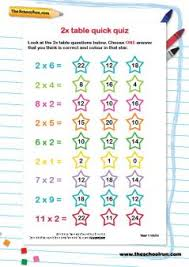 Learn Times Tables 2 Times Table Tips Advice And Practical Resources To Help