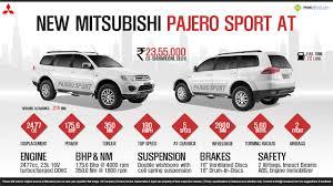 mitsubishi india quick facts new mitsubishi pajero sport automatic