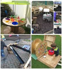 Backyard Space Ideas Inspiring Outdoor Play Spaces The Imagination Tree