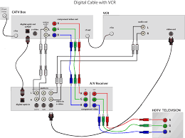 home theater speaker wiring installation design and ideas