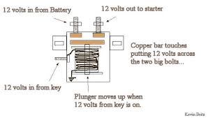 wiring diagram for lawn mower solenoid yhgfdmuor net
