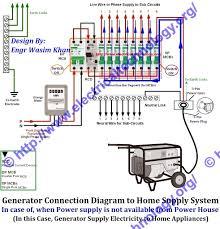 generator plug wiring diagram 3 generator wiring diagrams