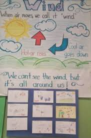 weather writing paper 156 best weather kindergarten images on pinterest science ideas 156 best weather kindergarten images on pinterest science ideas teaching science and science activities