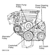 solved 1996 ford escort need diagram on serpentine fixya
