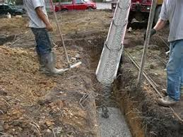 Home Foundation Types Phases To Home Construction Foundation