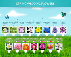 wedding flowers guide ultimate guide on wedding flowers ideas the mba