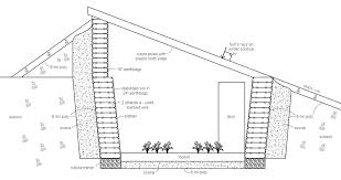 green house plans designs earthbag pit greenhouse plans building