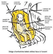 comment attacher un siège auto bébé ruby in cybex black callisto children