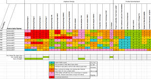 Map Multiple Locations From Excel Spreadsheet Heat Map Excel Template Calendar Template Excel