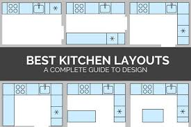 how to design own kitchen layout best kitchen layouts a complete guide to design kitchinsider