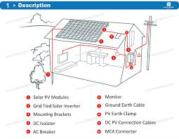 pv system design on grid grid tie pv solar power system 12kw photovoltaic system