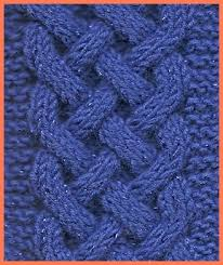 celtic plait cable knitting pattern knit stitches
