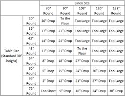 Table Linen Sizes - black 108