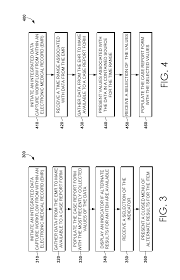 patent us20140047384 integrated data capture with item group key