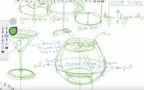 the design sketchbook product design sketching tutorials