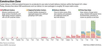 amazon black friday shipping delays amazon u0027s newest ambition competing directly with ups and fedex wsj