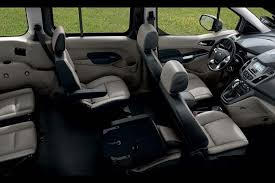 2017 ford transit connect wagon new car review autotrader