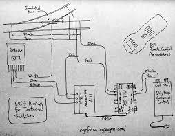 dcs wiring diagram alltrax wiring diagram u2022 wiring diagrams j