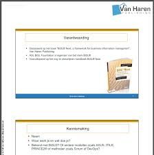 right top corner brand our content with your logo van haren publishing corporate