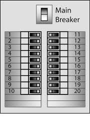 fuse box label template wiring diagrams