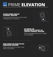 home theater speakers in wall or ceiling svs introduces prime elevation home theater speaker technology