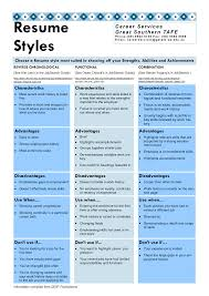 Best Font For Resume Australia by Resume Styles Examples