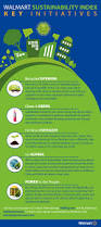 Walmart Led Light Bulbs by Walmart Shares Its Sustainability Success Stories At Milestone